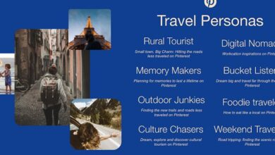 Photo of Pinterest Shares New Insights into Emerging Travel Trends and Interest Ramps Up Among Pinners