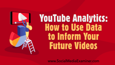 Photo of YouTube Analytics: How to Use Data to Inform Your Future Videos