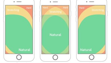 Photo of Anatomy of High Converting Mobile Web Pages: Learn What Makes or Breaks a Responsive Design!