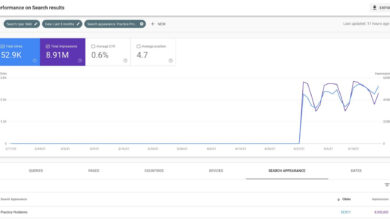 Photo of Google Search Console performance report gains practice problems