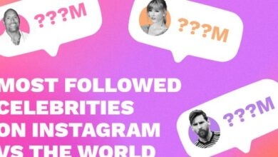 Photo of The Most Followed Celebrities on Instagram in Comparison to National Populations [Infographic]