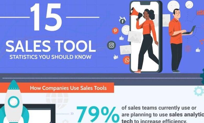Photo of 15 Stats You Should Know About Sales Tools [Infographic]