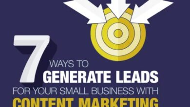 Photo of Marketing for Winners: 7 Powerful Ways to Generate Leads & Inquiries Online [Infographic]
