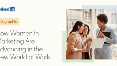Photo of LinkedIn Shares New Insight into Gender Representation in the Marketing Field [Infographic]