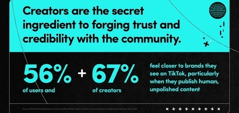 Photo of TikTok Shares New Data on the Importance of Audio Elements in On-Platform Promotions [Infographic]