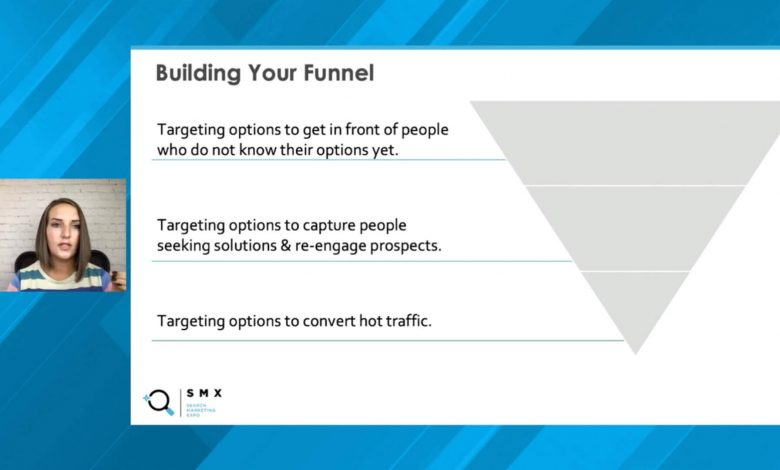 Photo of Three targeting tactics that power every stage of the funnel